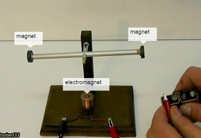 Simple principle of magnetic induction